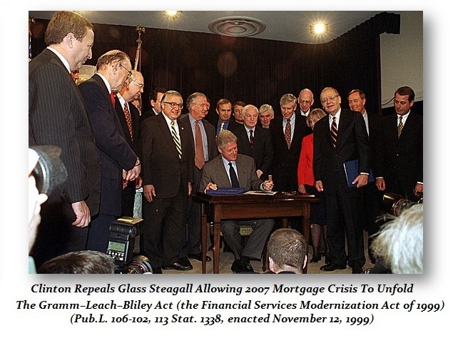 Glass-Steagall Signing-Repeal Clinton