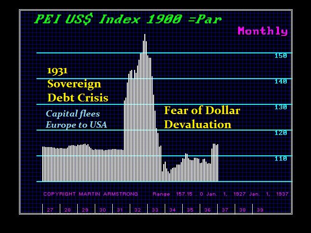 1900x-m-1931-sovereign-debt