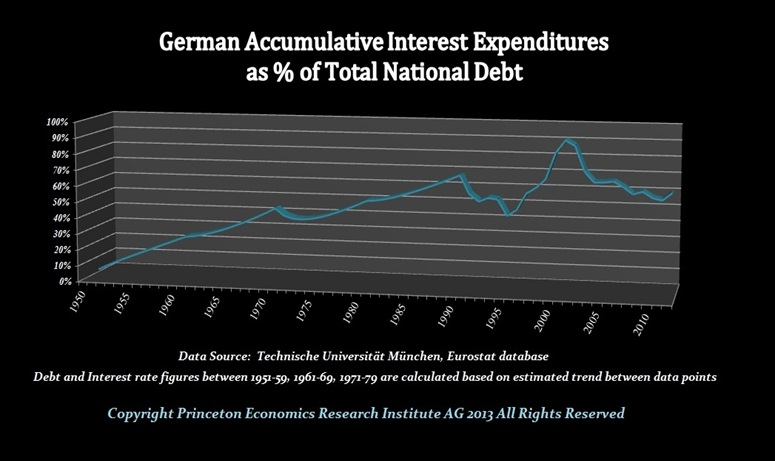german-debt-int