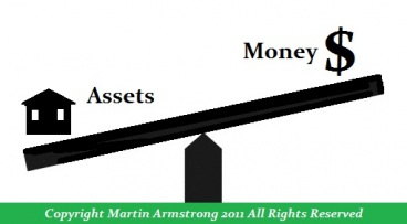Money-Assets