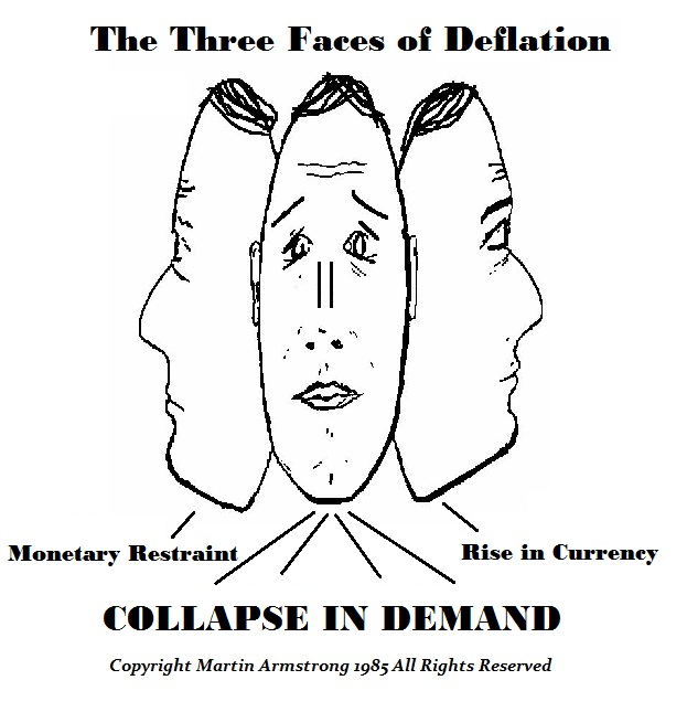 3FACESn-of-Deflation