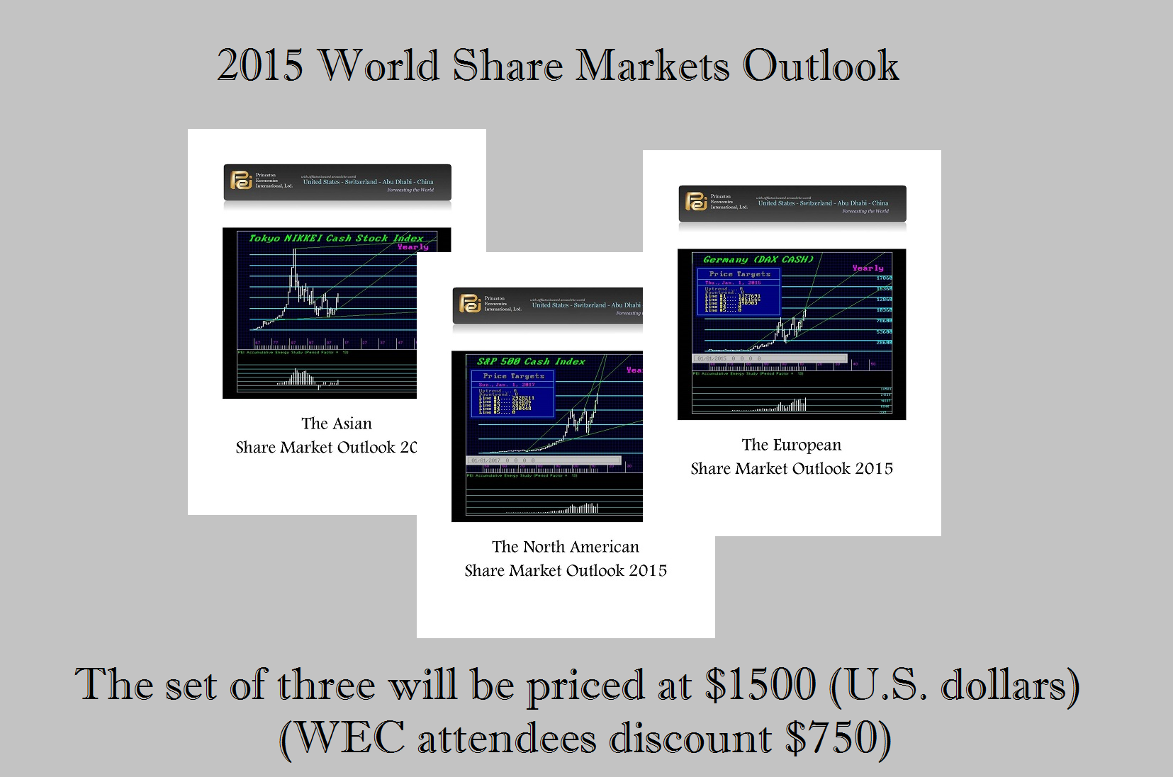 2015 World Share Market Set