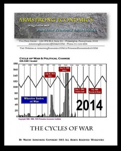 WAR-2013-r