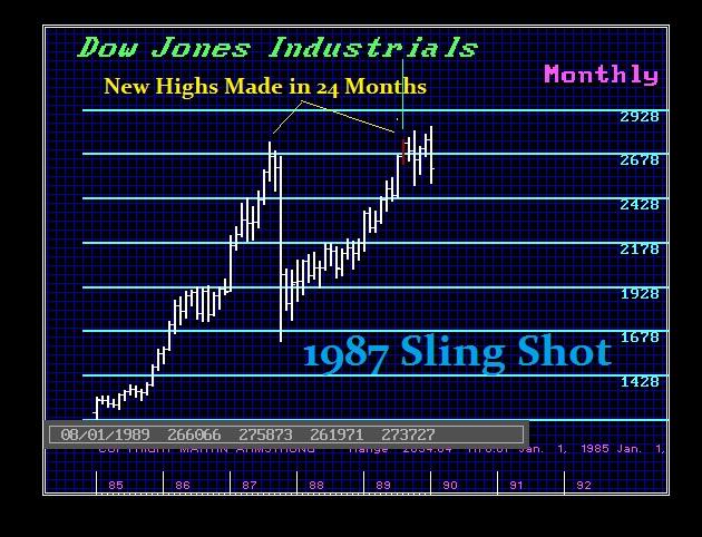 1987 Sling Shot