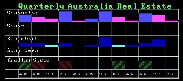 Austral Real Estate FOR 2015