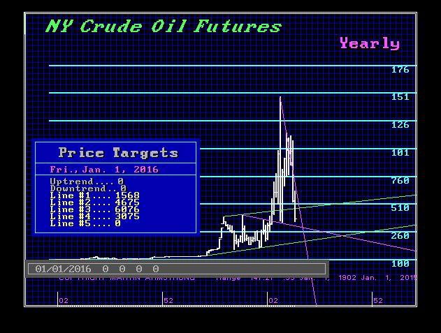 Crude-Y 1-9-2016