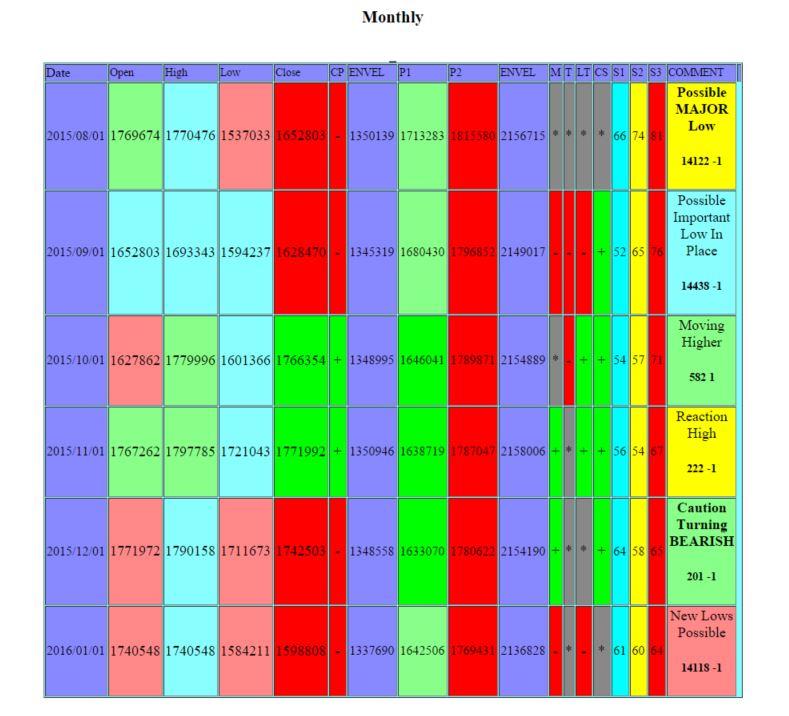 DJIND-M GMW 1-11-2016