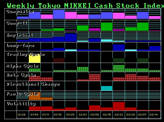 NIKKEI-W FOR 1-7-2016