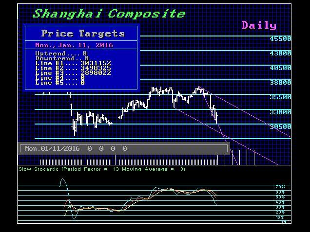 SHANGHAI-D 1-10-2016