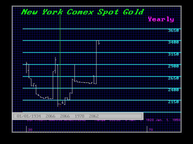 NYGOLD-Y 1920-1950