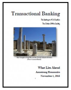 Transactional-BankingCoverr