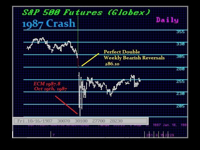 1987-Crash-D1