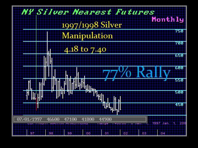 Silver 1997-98 Rally 77%