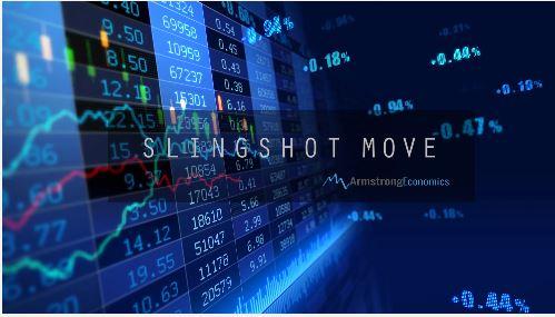 SlingShot-Move