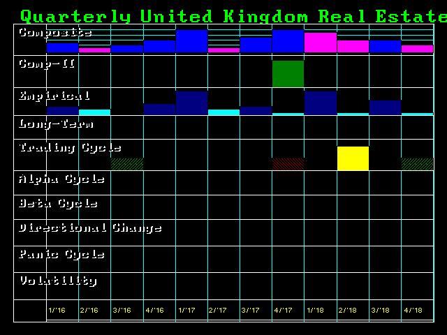 UKRealEstate-FOR-Q