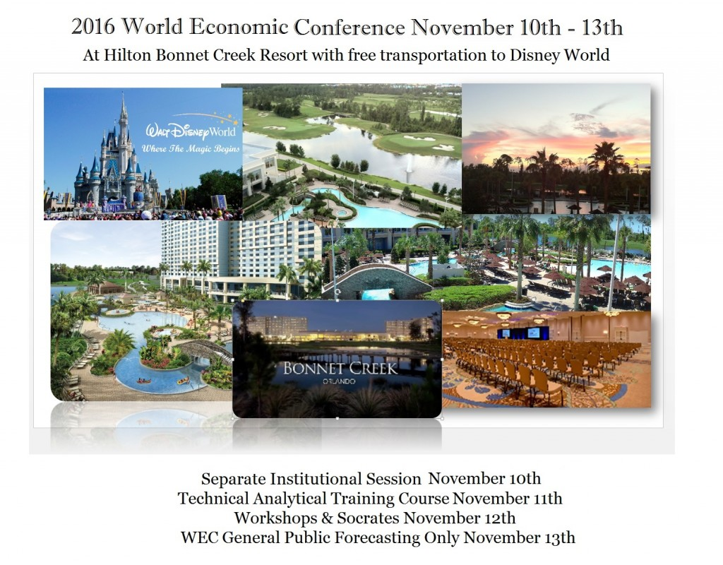 2016 World Economic Conference Orlando