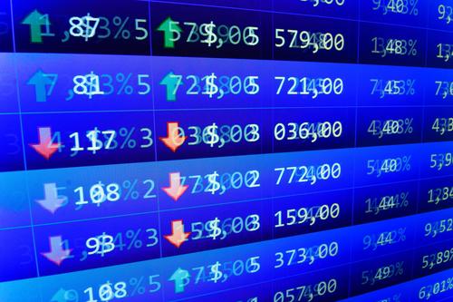 Market-Closings