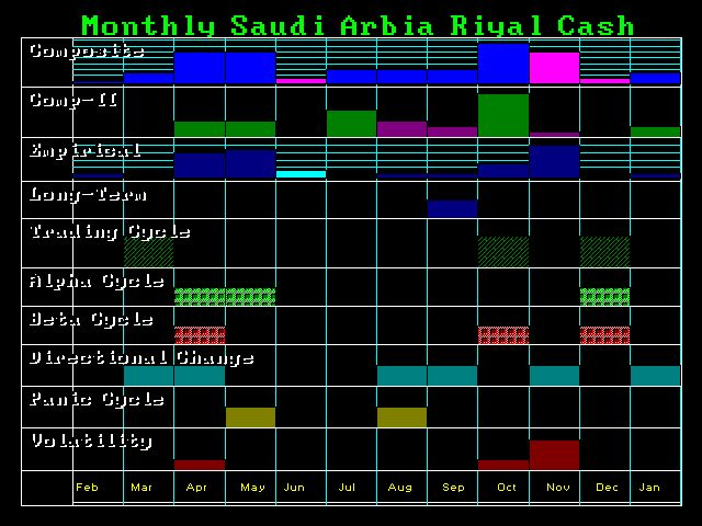 SAUDIA-FOR-M
