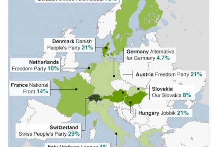 EU Third Party Movement - BBC