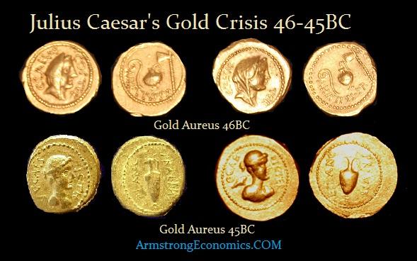 Julius Caesar Gold Crisis 46-45BC