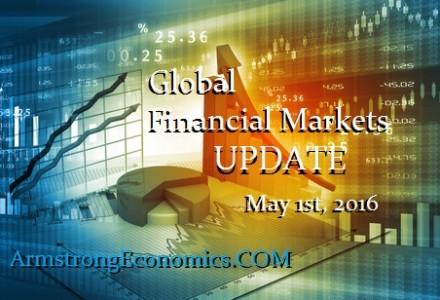 World Financial Markets 05-1-2016 Update