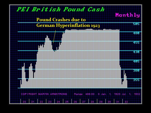BP1923-M German Hyperinflation Influence