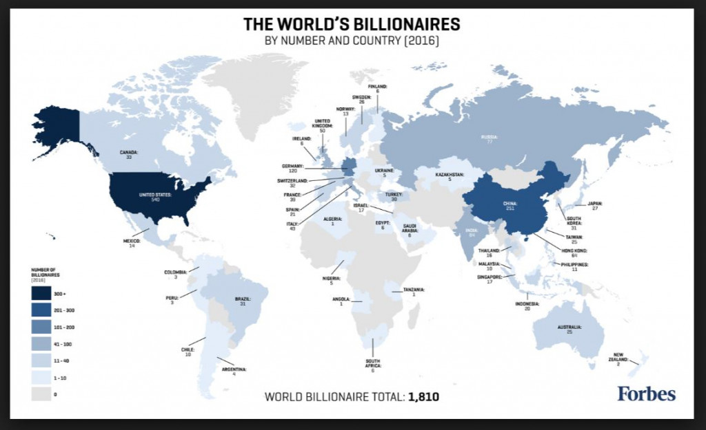 world-billionaires