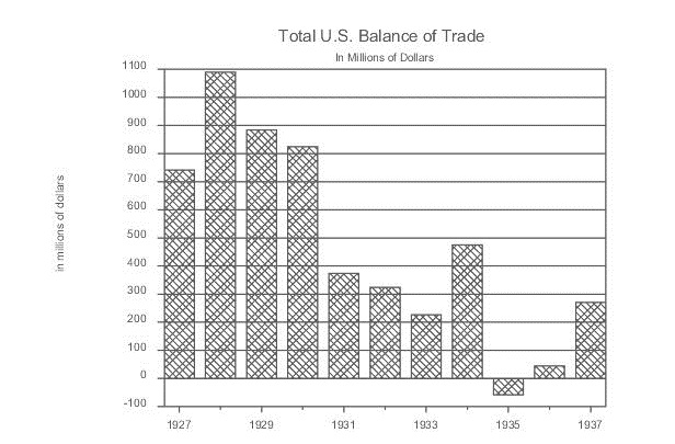 282-total-us-bal-of-trade