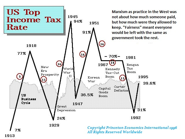 tax-cyc