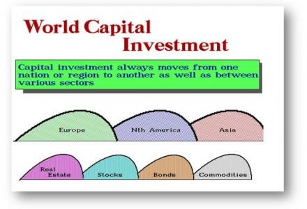 Sectors Capital Movement