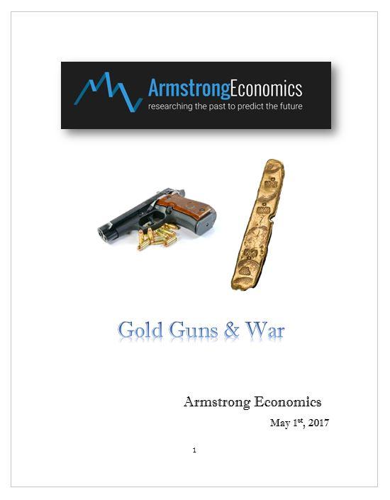 Gold-Guns-War