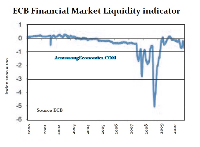 market liquidity Systemwide commonalities in market liquidity mark d flood office of  financial research markflood@ofrtreasurygov john c liechty.
